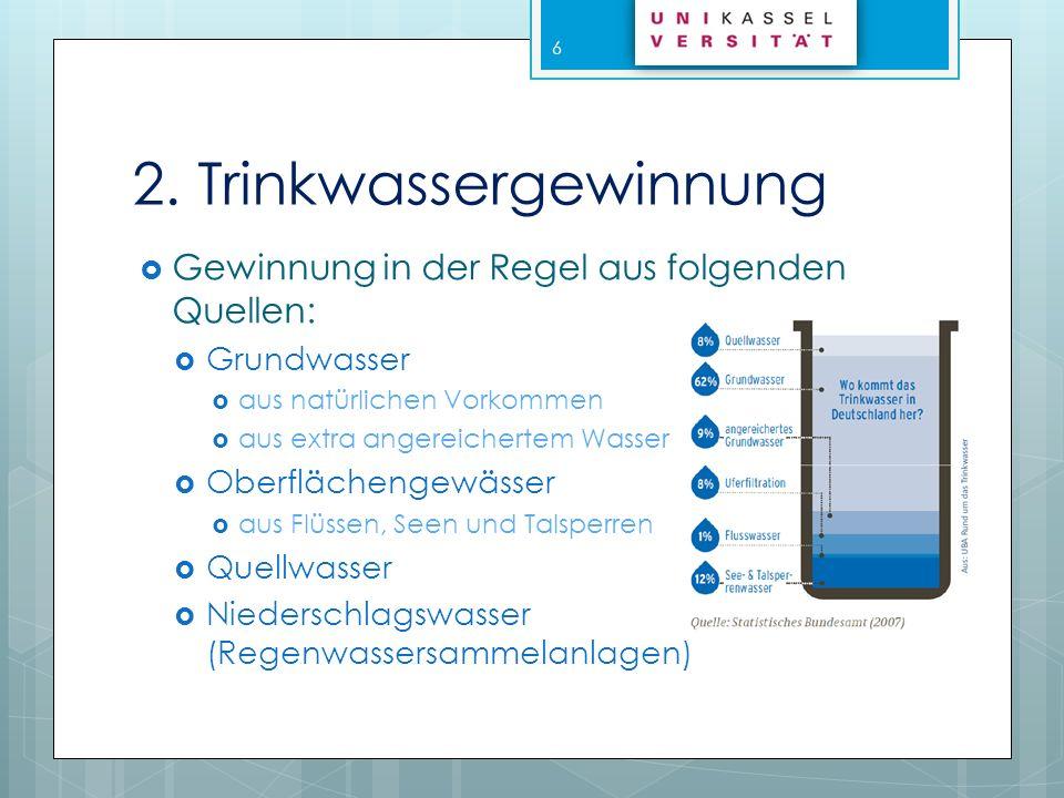 2. Trinkwassergewinnung