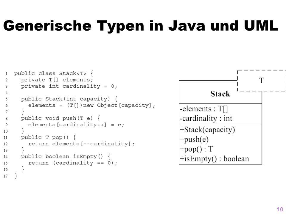 Generische Typen in Java und UML