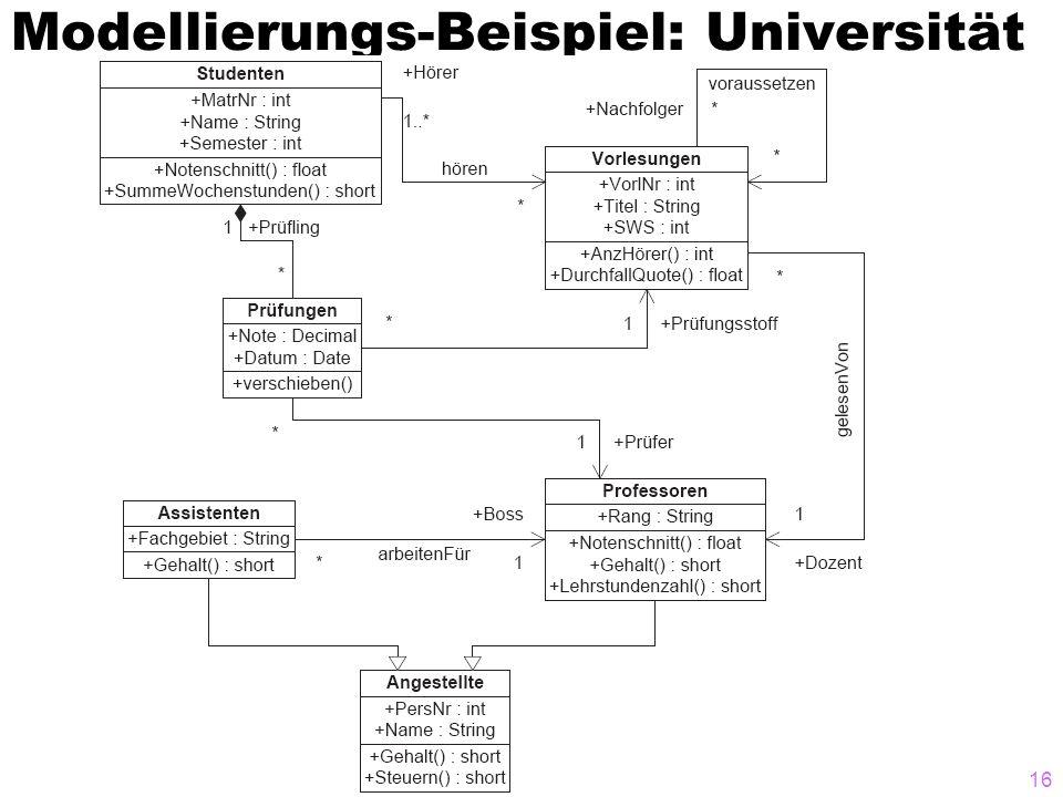 Modellierungs-Beispiel: Universität