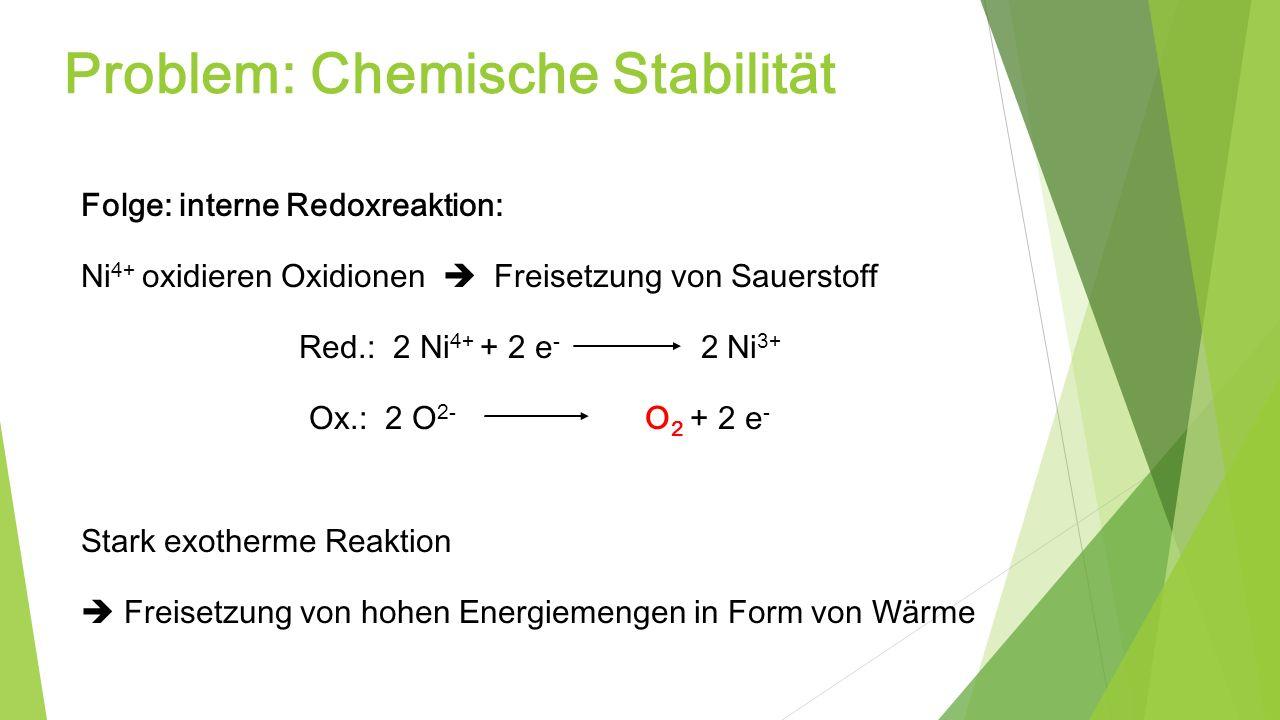 Problem: Chemische Stabilität