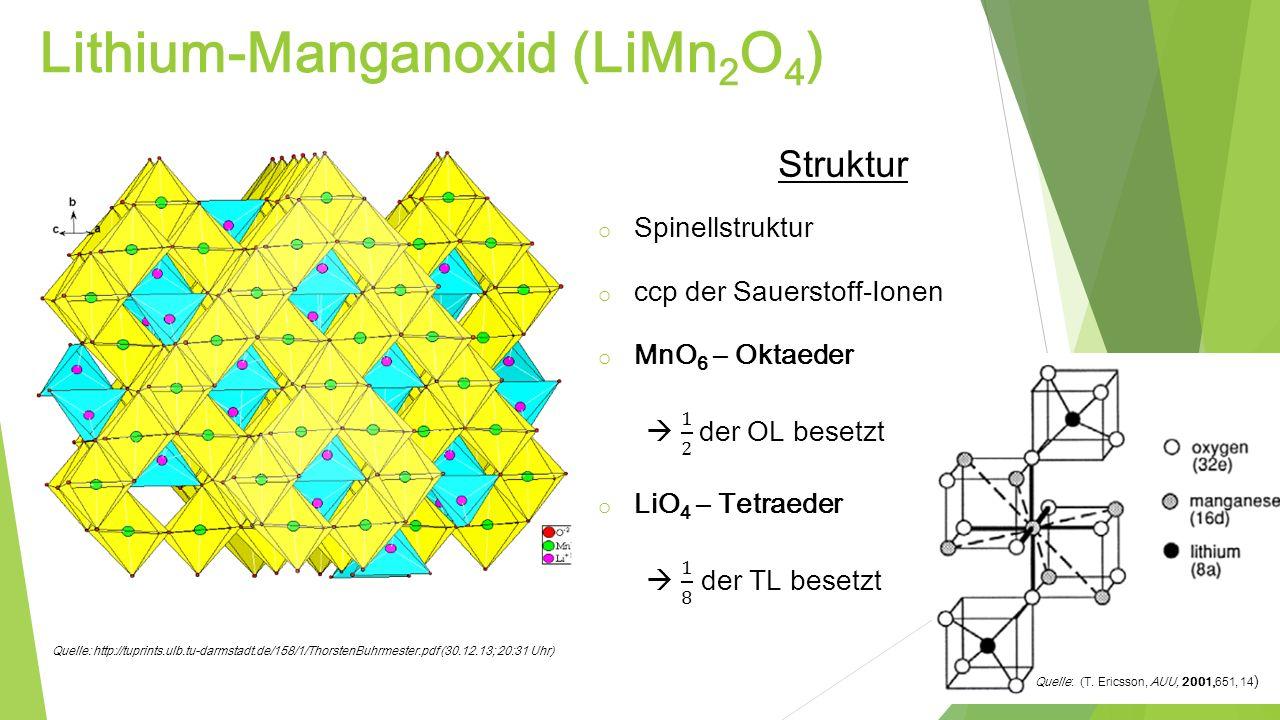 Lithium-Manganoxid (LiMn2O4)