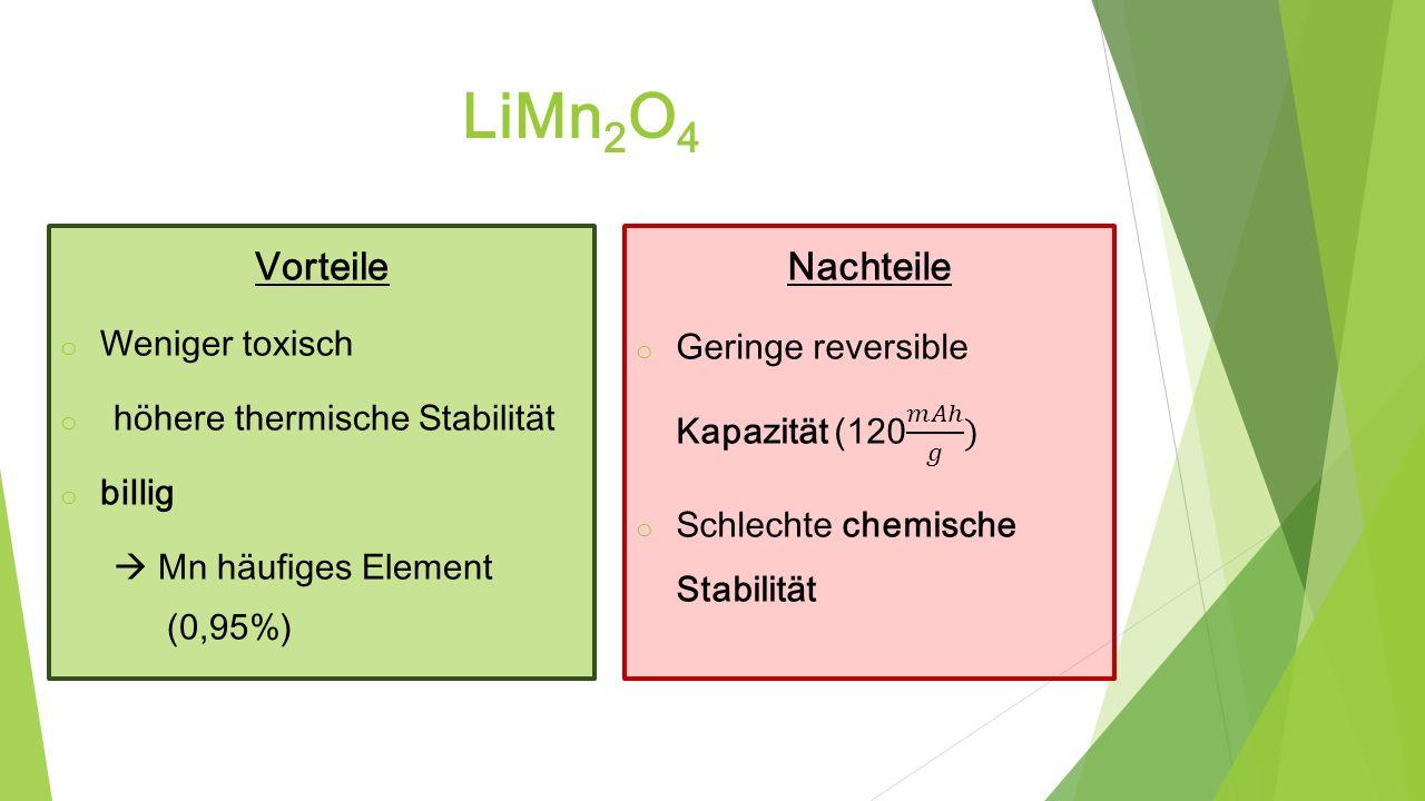 LiMn2O4 Vorteile Nachteile Weniger toxisch