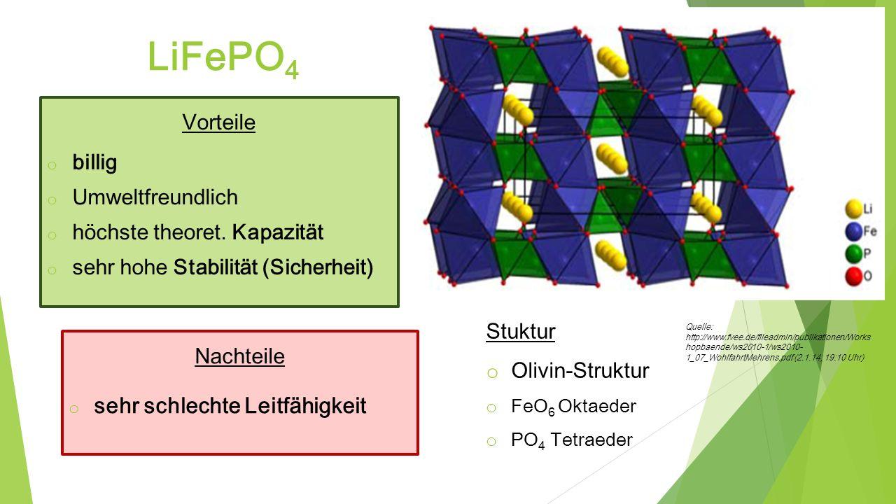 LiFePO4 sehr schlechte Leitfähigkeit Vorteile billig Umweltfreundlich