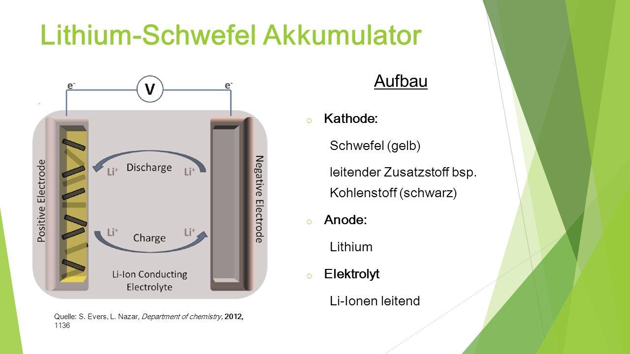 Lithium-Schwefel Akkumulator