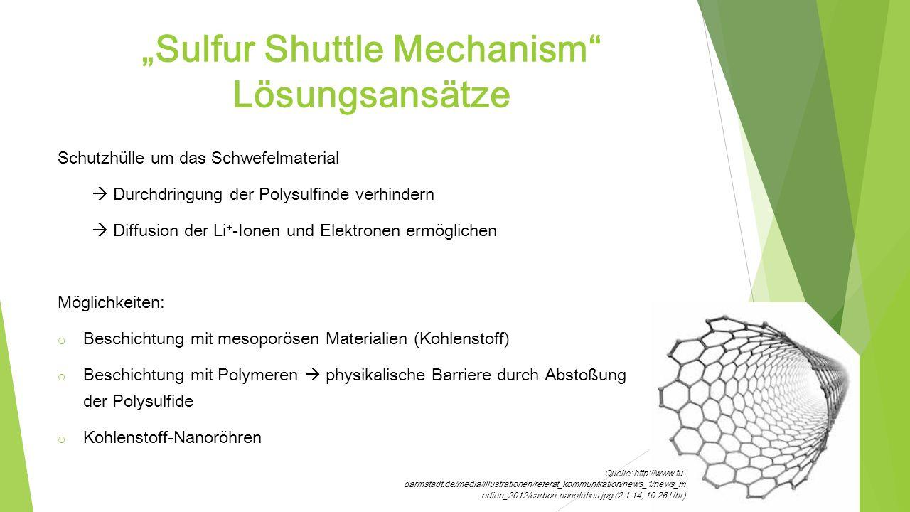 """""""Sulfur Shuttle Mechanism Lösungsansätze"""