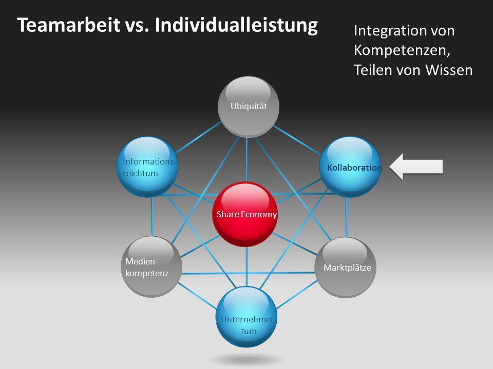 Teamarbeit vs. Individualleistung