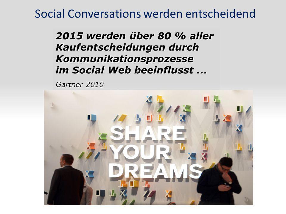 Social Conversations werden entscheidend