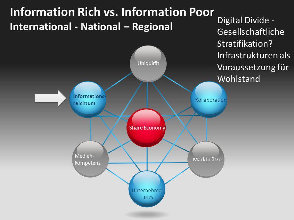 Information Rich vs. Information Poor