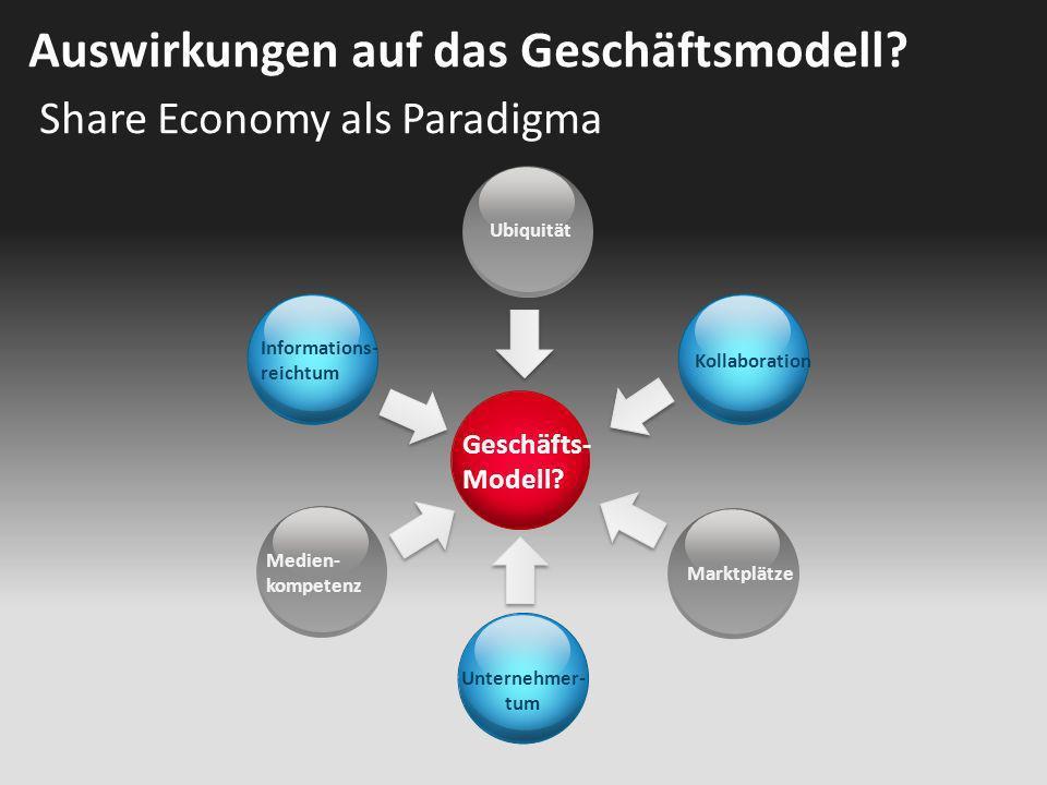 Auswirkungen auf das Geschäftsmodell