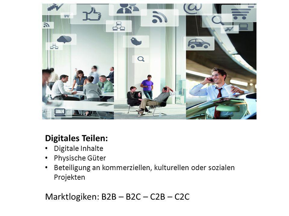Marktlogiken: B2B – B2C – C2B – C2C