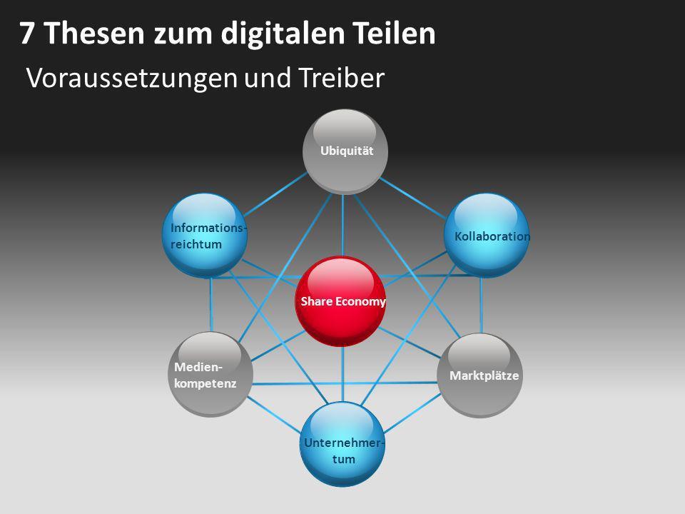 7 Thesen zum digitalen Teilen