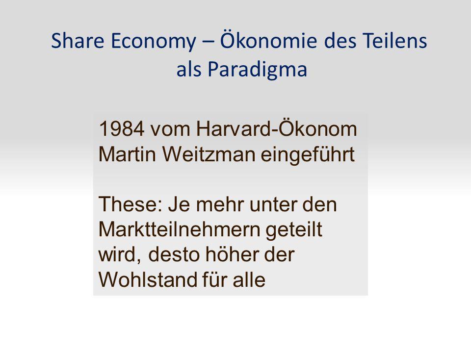 Share Economy – Ökonomie des Teilens als Paradigma