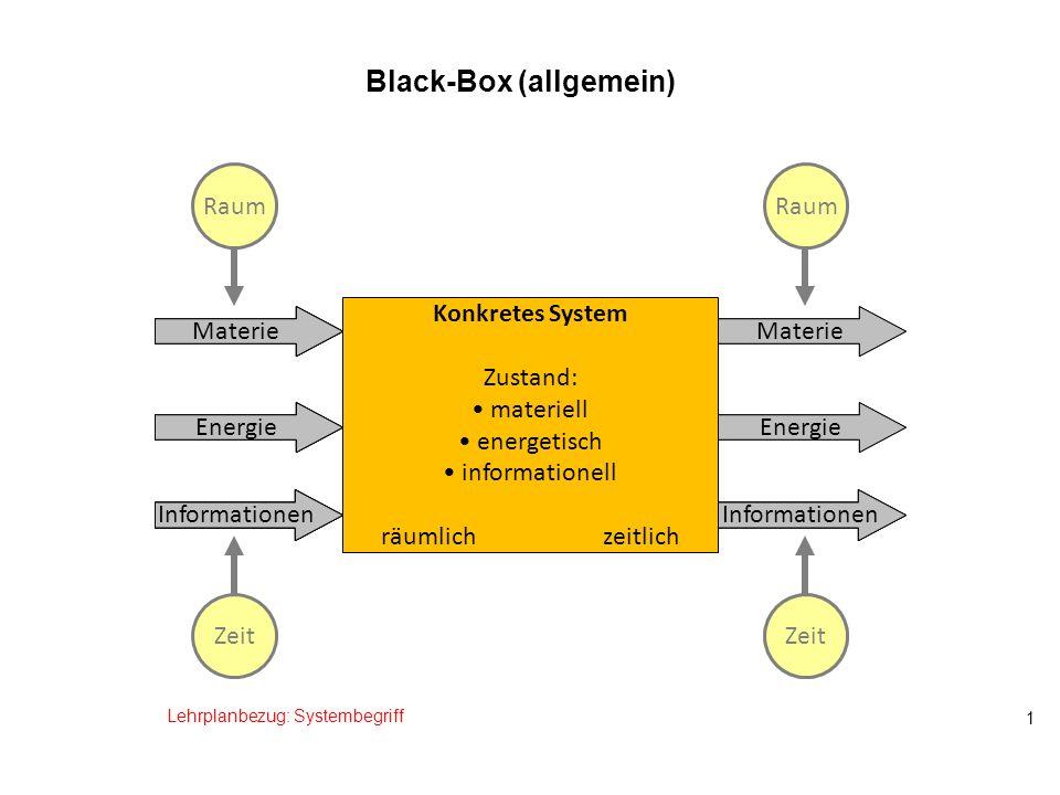 Black-Box (allgemein)