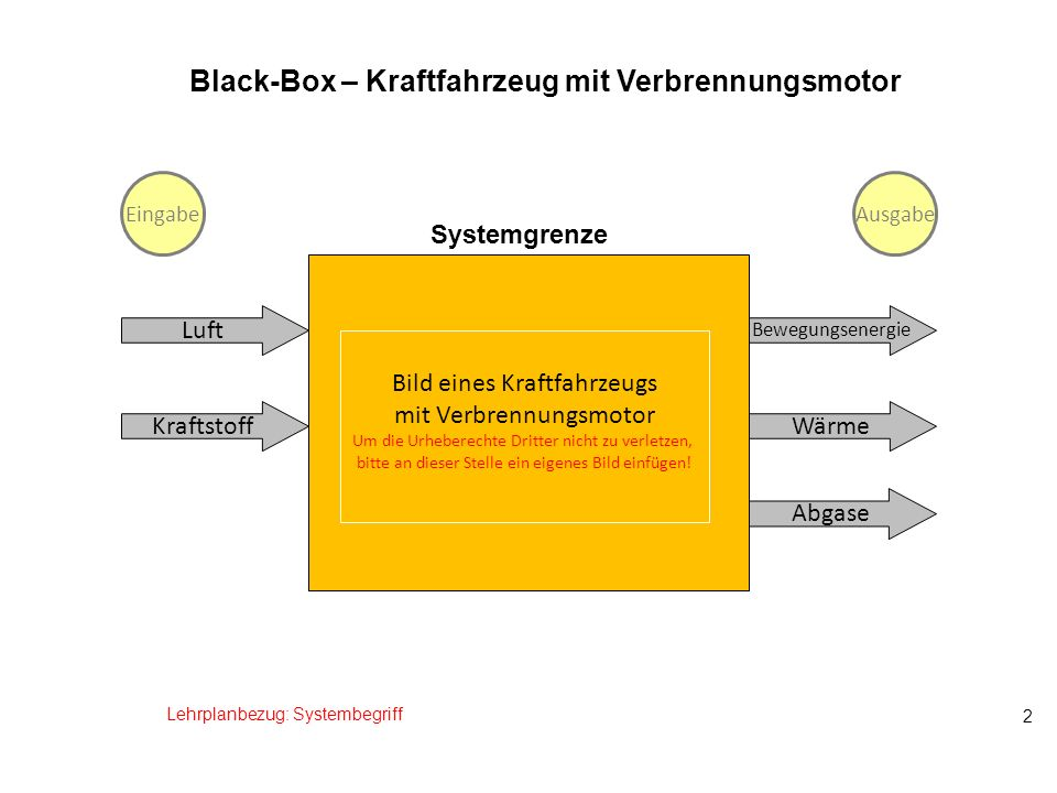 Black-Box – Kraftfahrzeug mit Verbrennungsmotor
