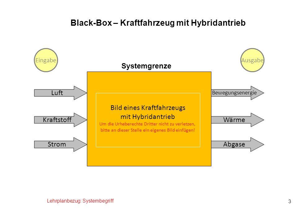 Black-Box – Kraftfahrzeug mit Hybridantrieb