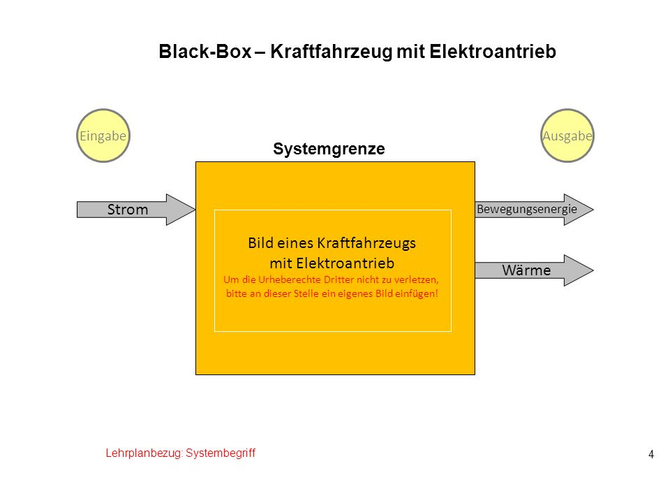 Black-Box – Kraftfahrzeug mit Elektroantrieb