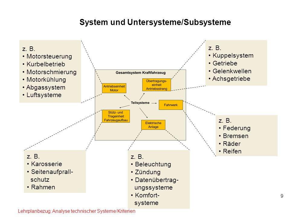 System und Untersysteme/Subsysteme