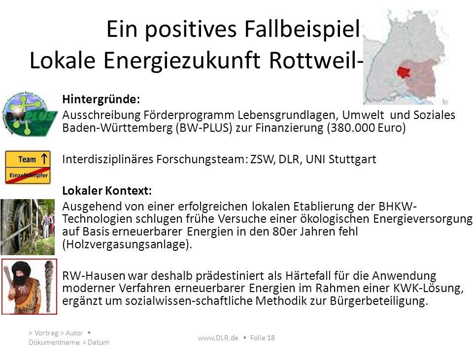 Ein positives Fallbeispiel: Lokale Energiezukunft Rottweil-Hausen