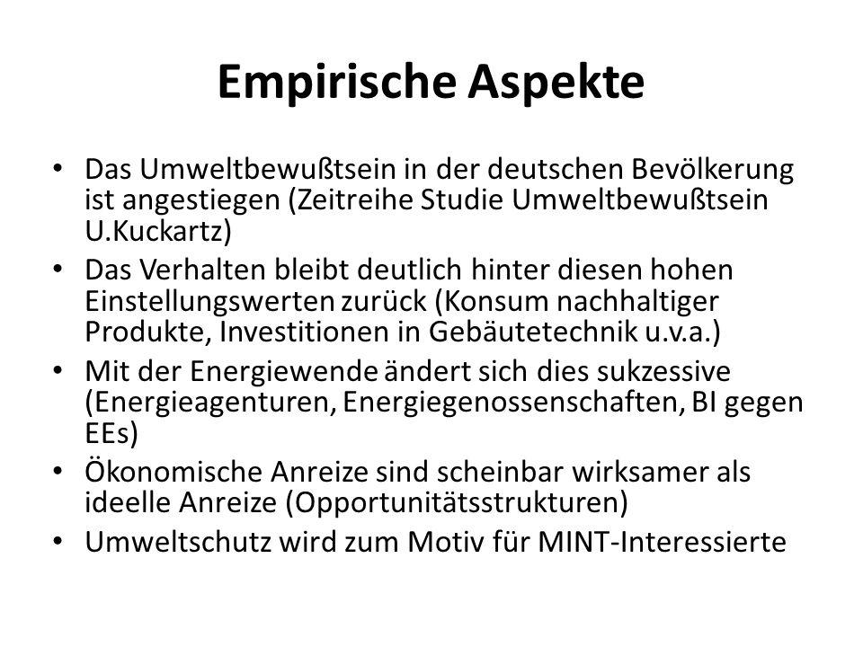 Empirische Aspekte Das Umweltbewußtsein in der deutschen Bevölkerung ist angestiegen (Zeitreihe Studie Umweltbewußtsein U.Kuckartz)