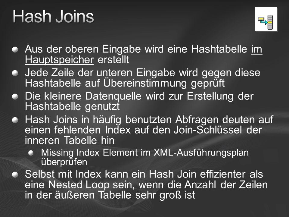 Hash JoinsAus der oberen Eingabe wird eine Hashtabelle im Hauptspeicher erstellt.