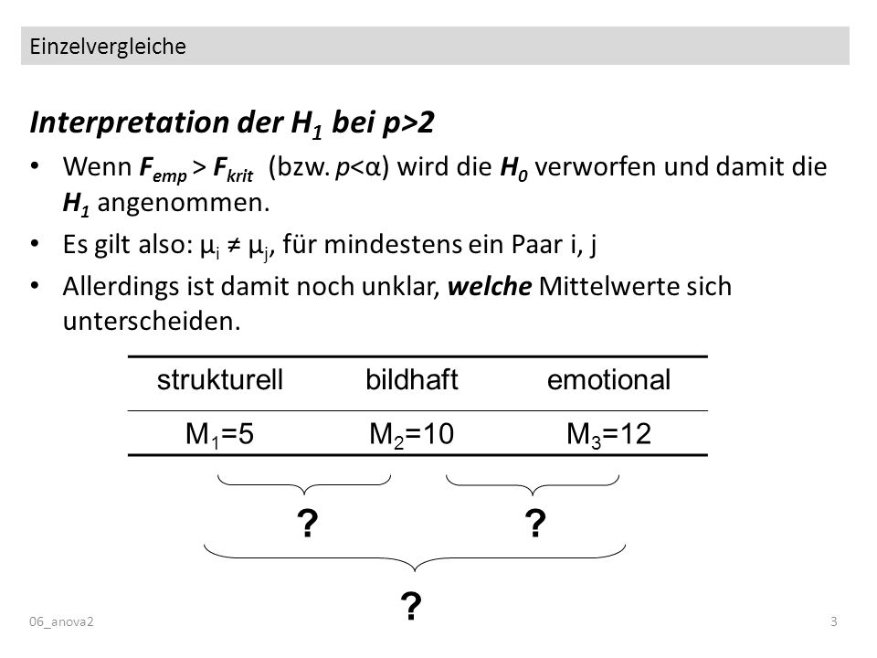Interpretation der H1 bei p>2