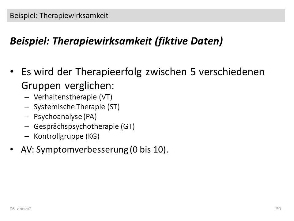 Beispiel: Therapiewirksamkeit