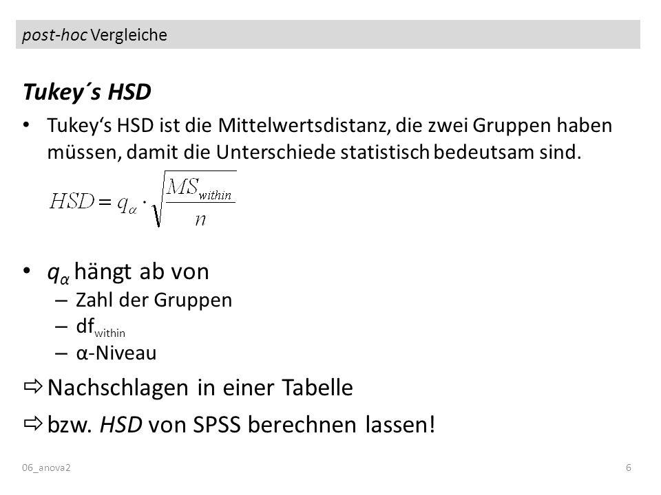 Nachschlagen in einer Tabelle bzw. HSD von SPSS berechnen lassen!