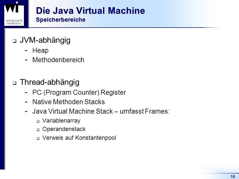 Die Java Virtual Machine Speicherbereiche