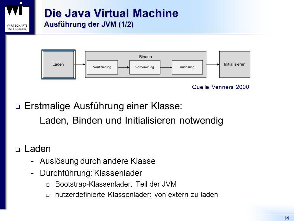 Die Java Virtual Machine Ausführung der JVM (1/2)