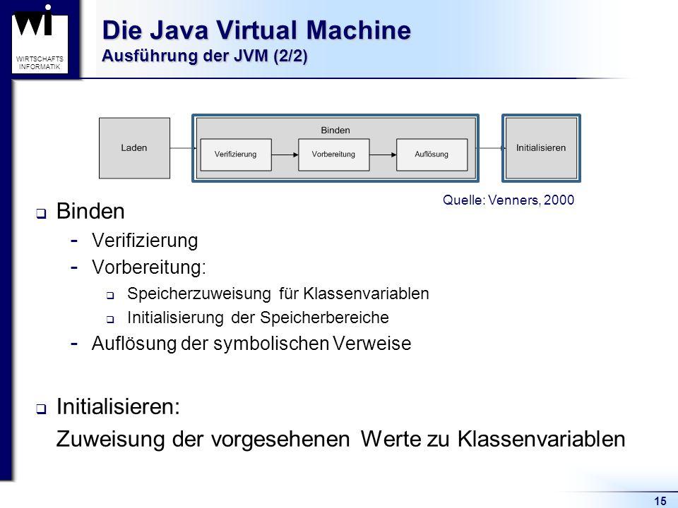 Die Java Virtual Machine Ausführung der JVM (2/2)