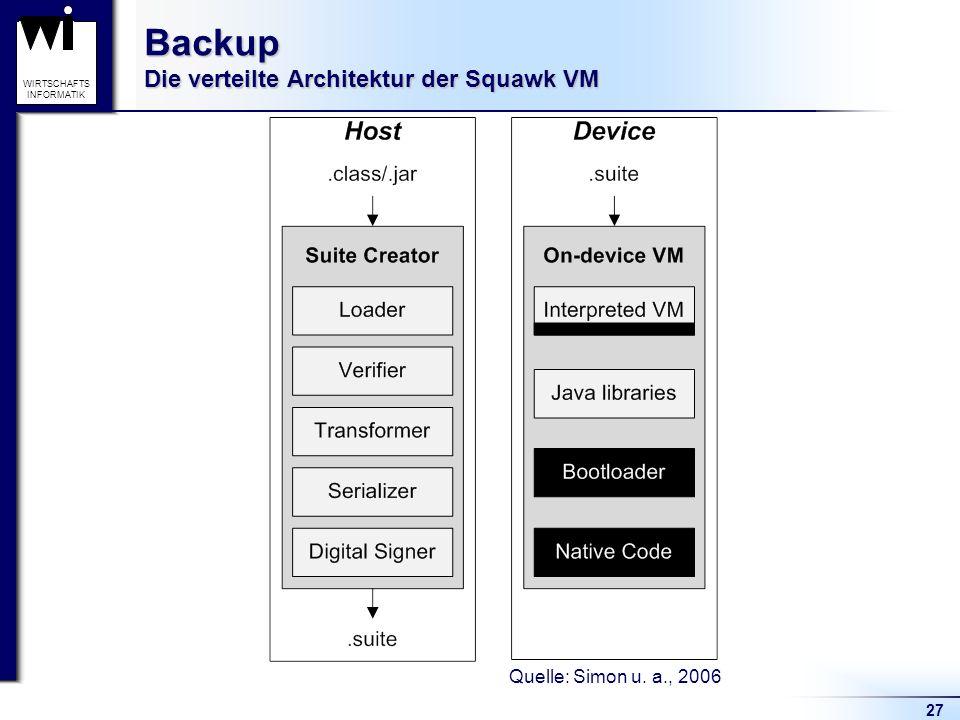 Backup Die verteilte Architektur der Squawk VM