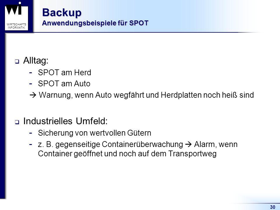 Backup Anwendungsbeispiele für SPOT