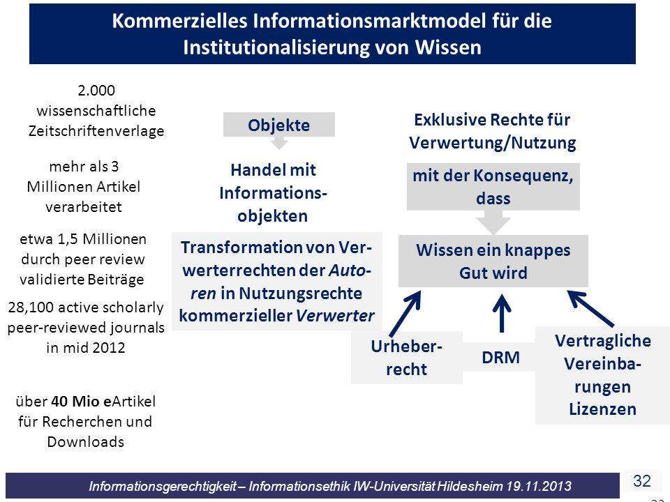 Kommerzielles Informationsmarktmodel für die Institutionalisierung von Wissen