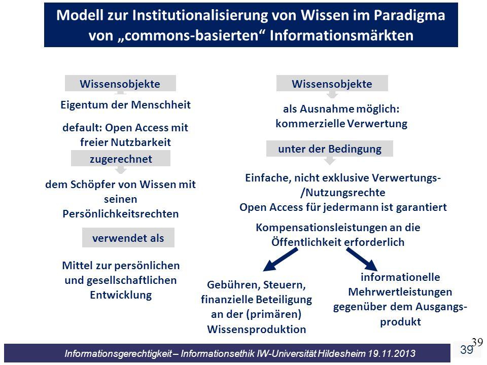 """Modell zur Institutionalisierung von Wissen im Paradigma von """"commons-basierten Informationsmärkten"""