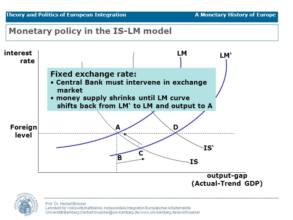 Monetary policy in the IS-LM model