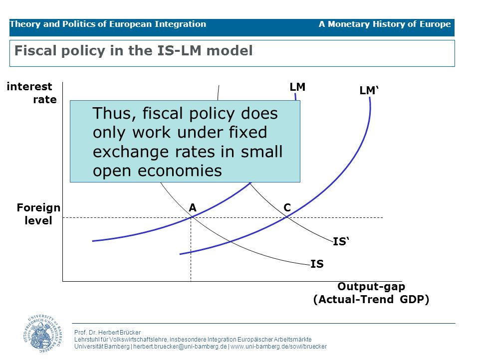 Fiscal policy in the IS-LM model