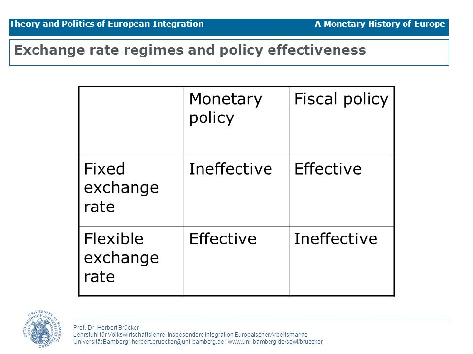 Exchange rate regimes and policy effectiveness