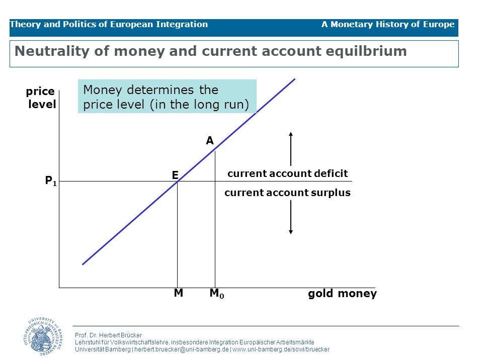 Neutrality of money and current account equilbrium