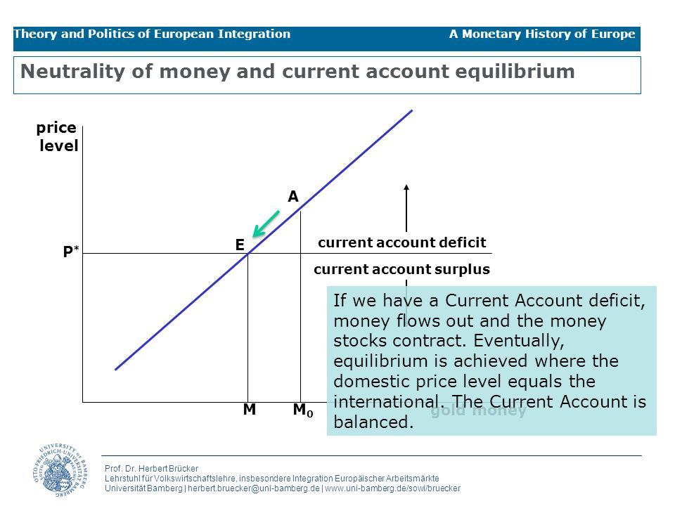 Neutrality of money and current account equilibrium