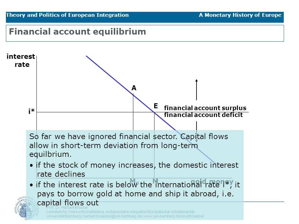 Financial account equilibrium