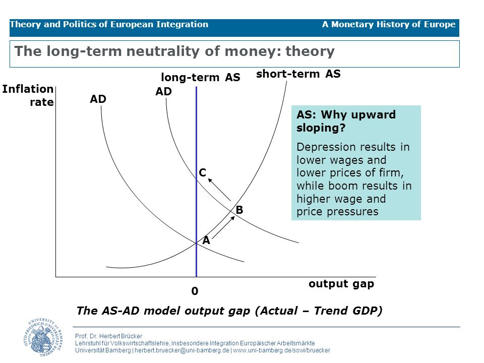 The long-term neutrality of money: theory