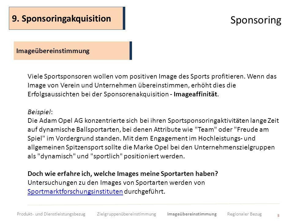 Sponsoring 9. Sponsoringakquisition Imageübereinstimmung