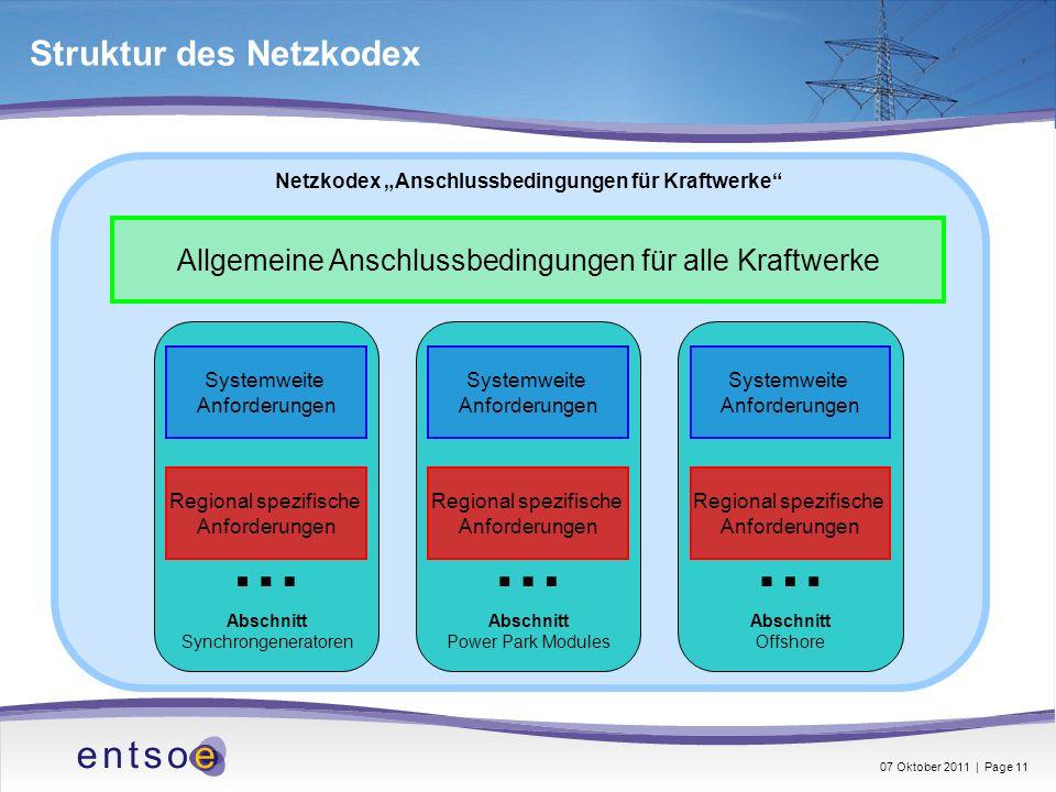 Struktur des Netzkodex