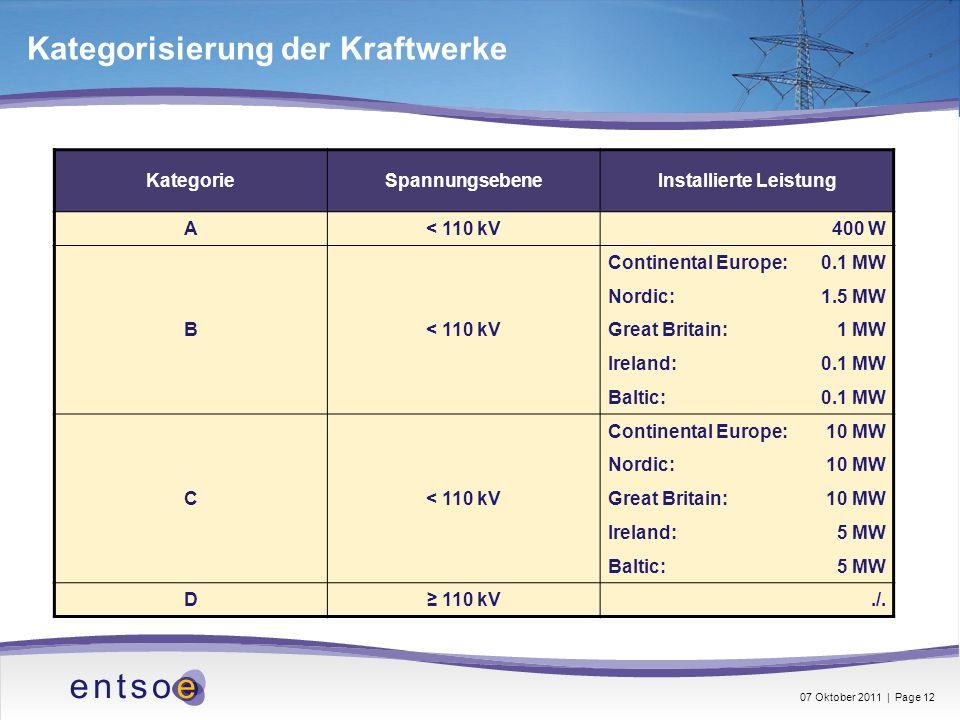 Kategorisierung der Kraftwerke