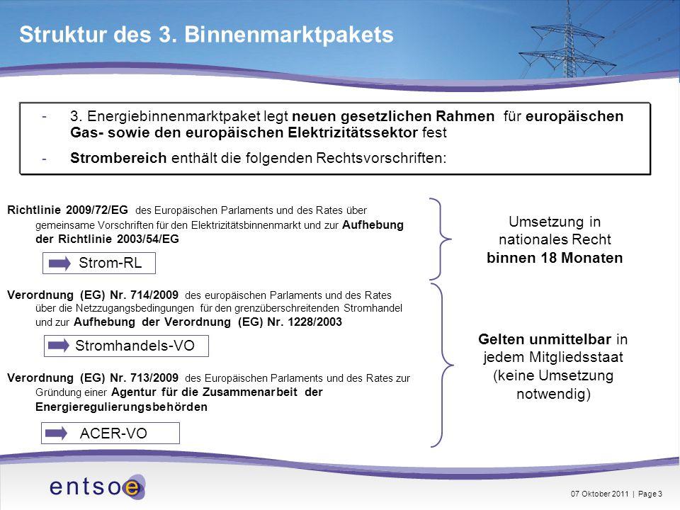 Struktur des 3. Binnenmarktpakets