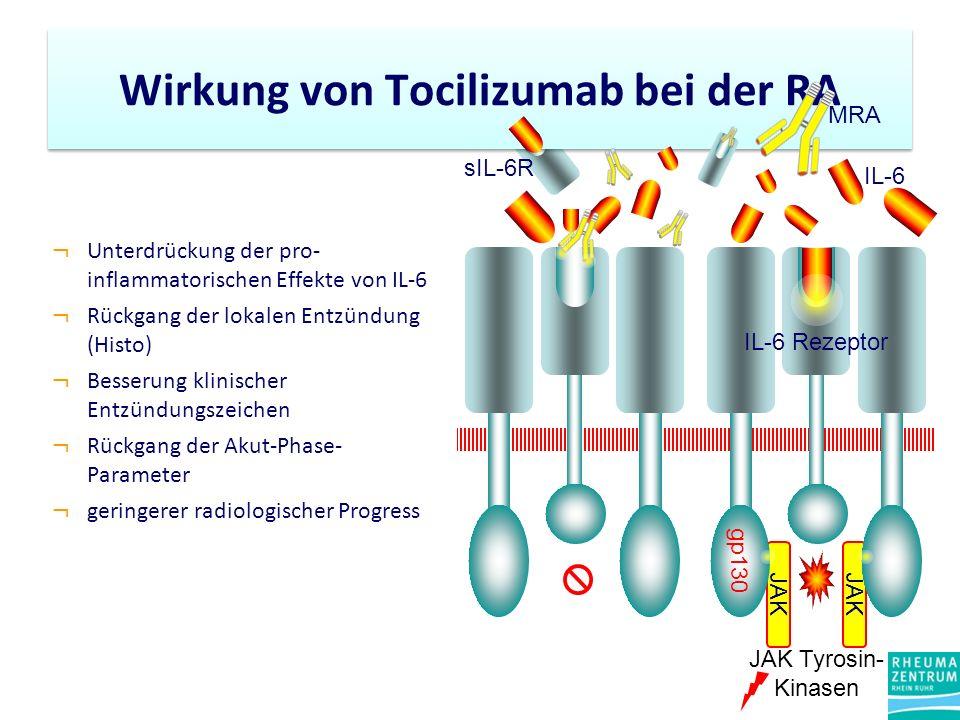 Wirkung von Tocilizumab bei der RA