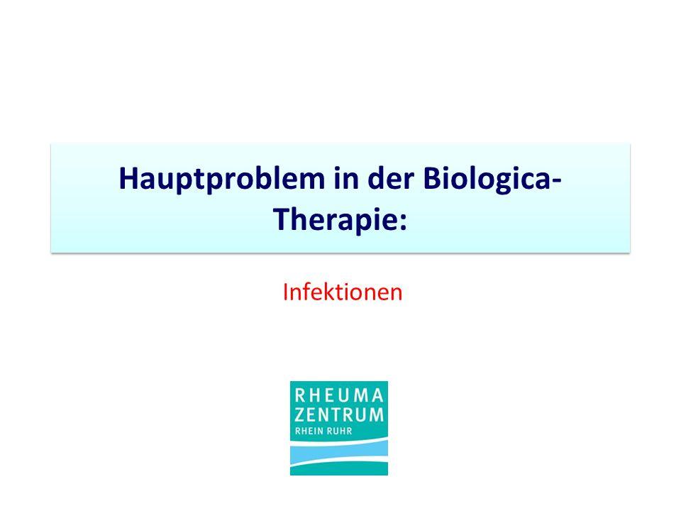 Hauptproblem in der Biologica-Therapie: