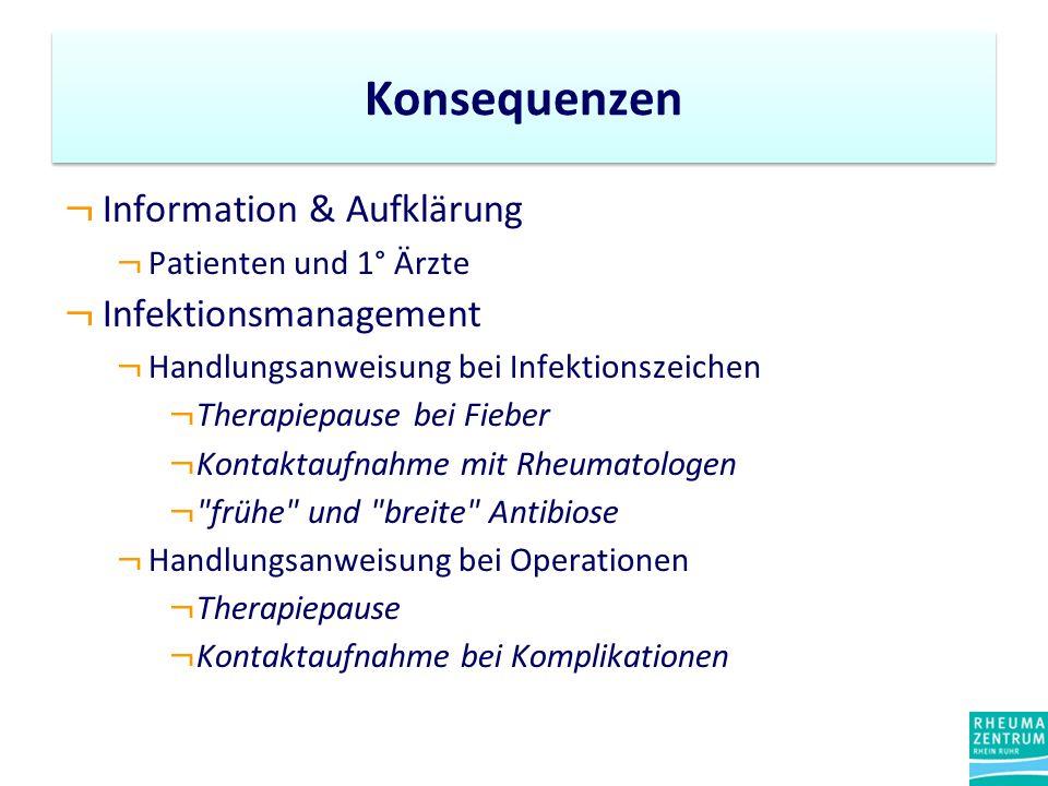 Konsequenzen Information & Aufklärung Infektionsmanagement
