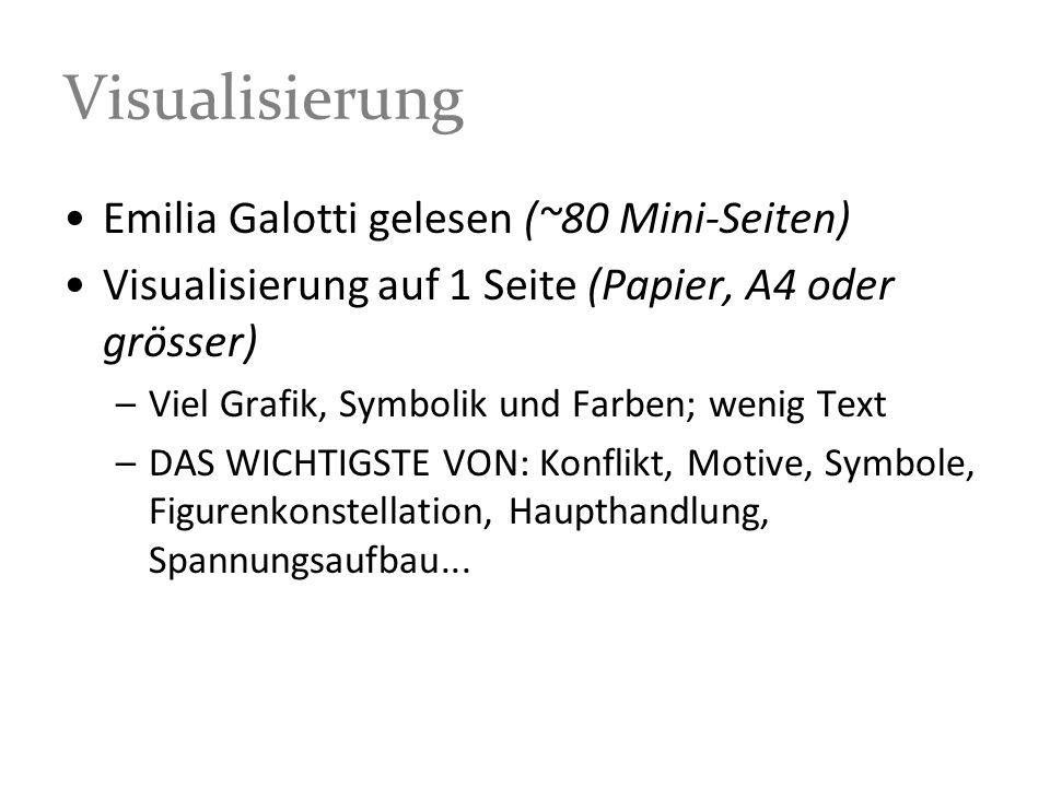 Visualisierung Emilia Galotti gelesen (~80 Mini-Seiten)