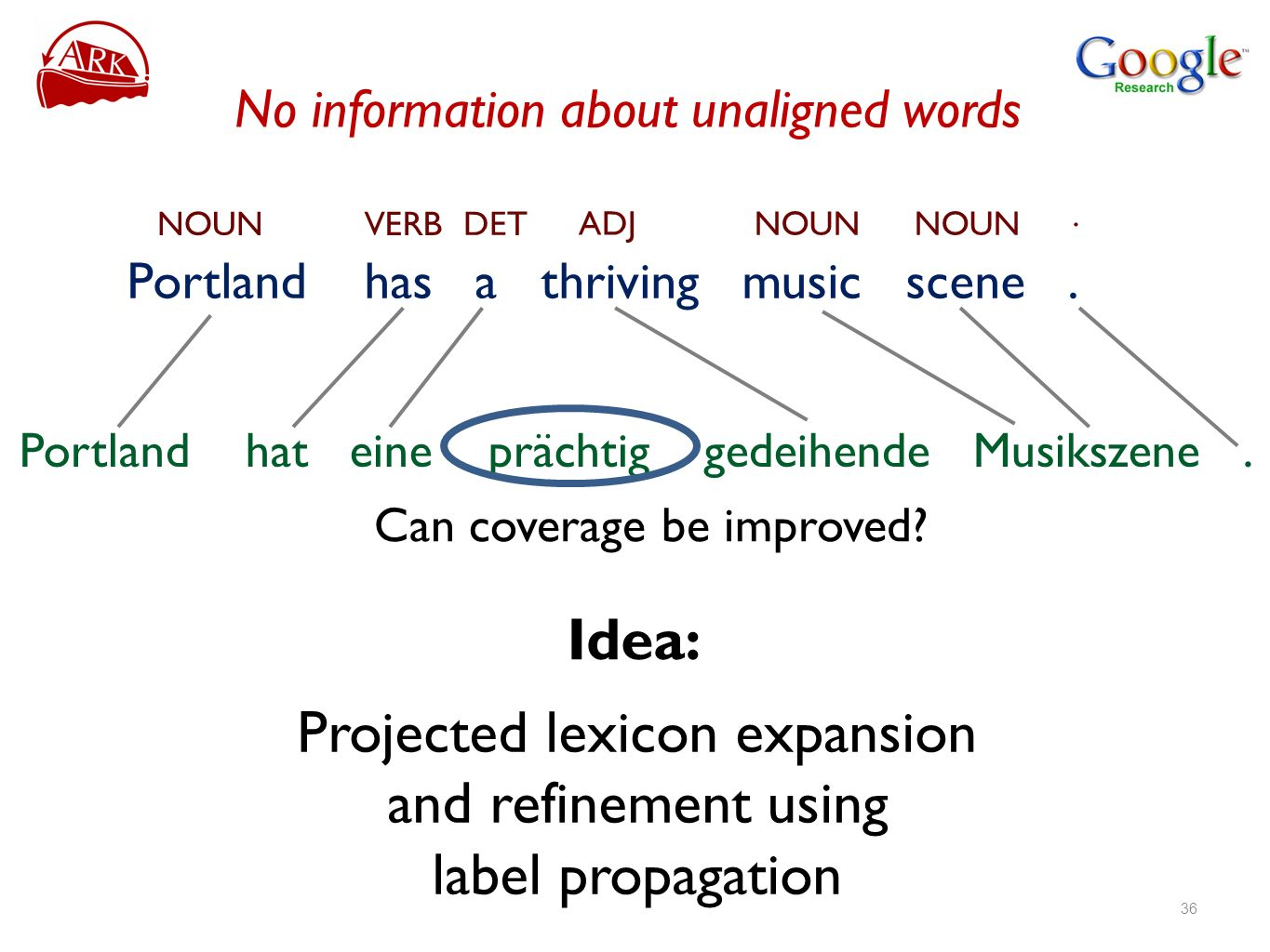 Projected lexicon expansion and refinement using label propagation